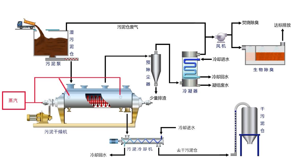 蒸汽机温控开关接线图